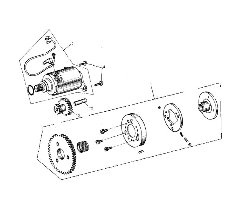 Starter Clutch & Motor